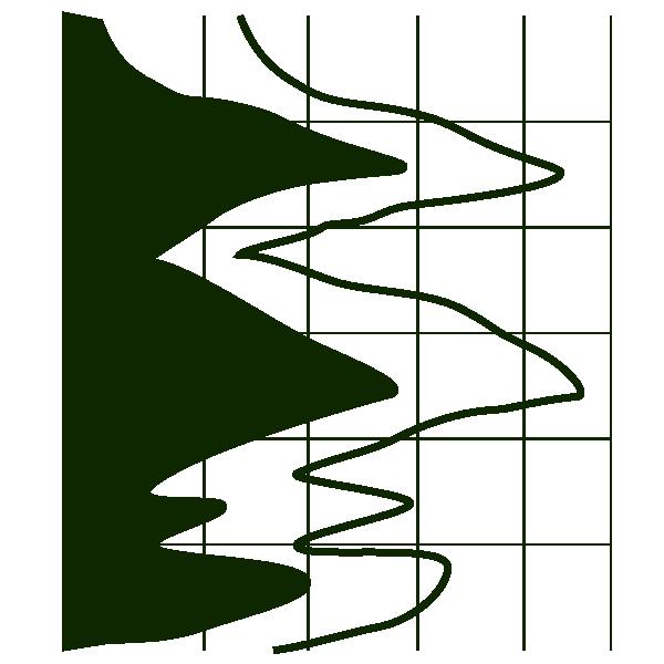 Petrophysics and Well Log Interpretation